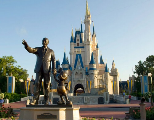 How to Plan Your Disney Vacation With Kids