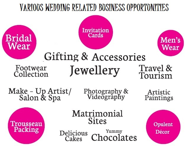 Wedding business categories